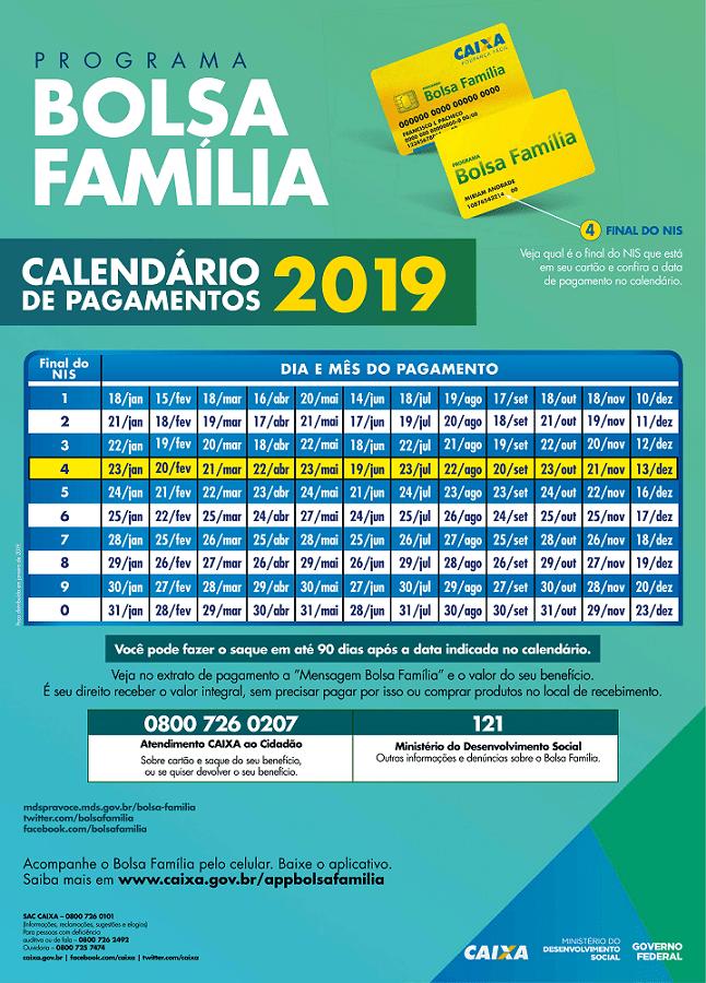 Calendário do Bolsa Família