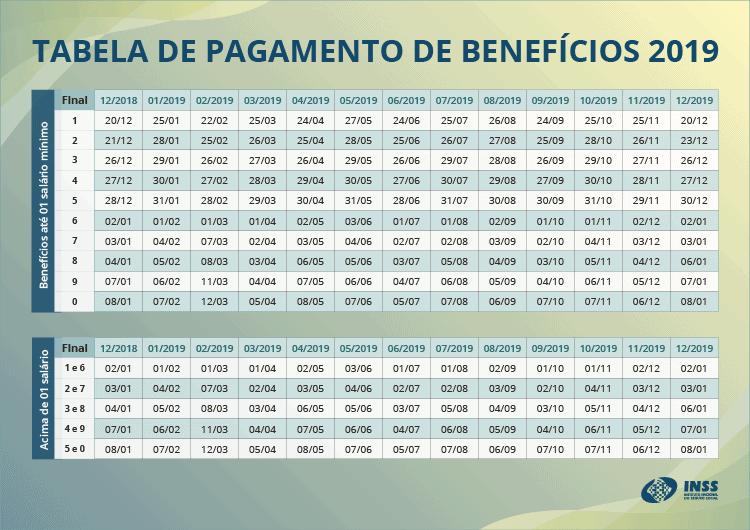 Tabela do INSS tem pagamentos para essa semana; consulte