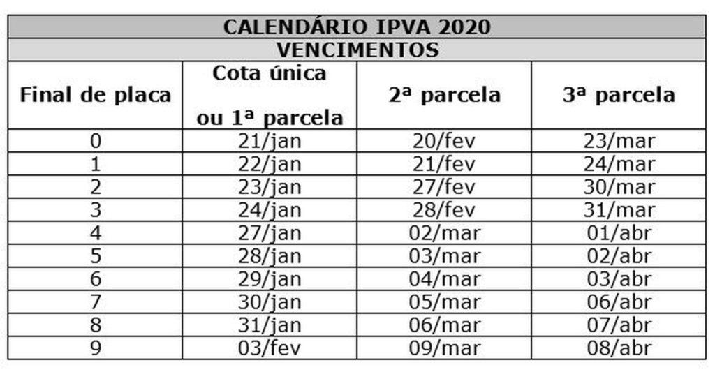 Calendário IPVA São Paulo