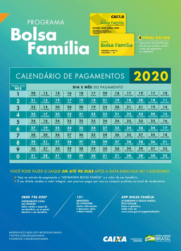 Calendário anual de pagamento