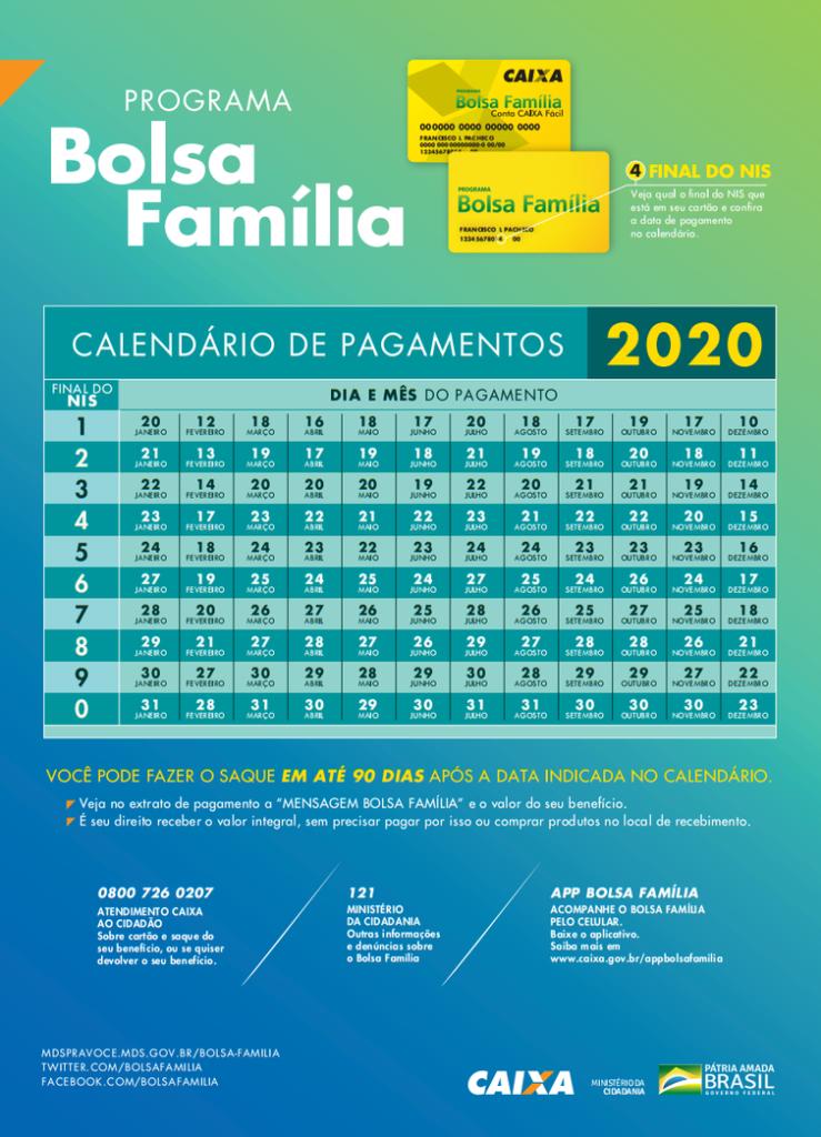 Recebe o Bolsa Família? Confira o calendário deste mês