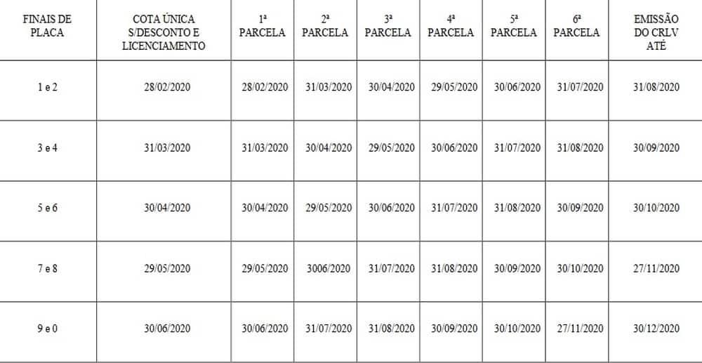 Calendário do IPVA AL 2020 (Imagem: Reprodução - Google)