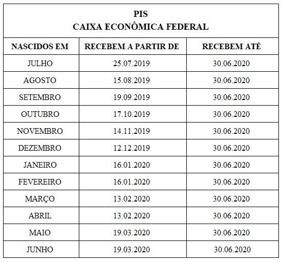 Calendário do PIS