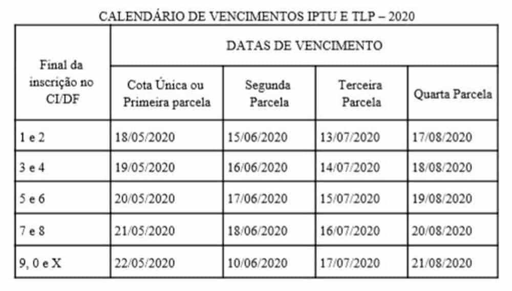 Calendário IPTU DF 2020